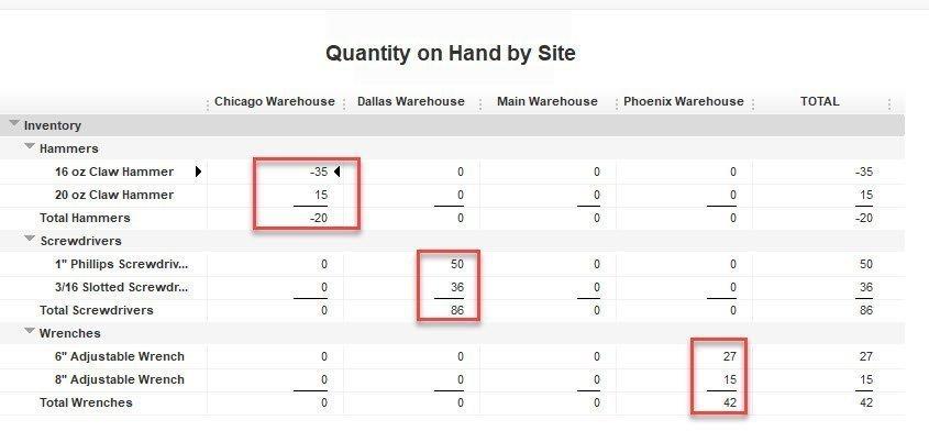 Warehouses in QuickBooks